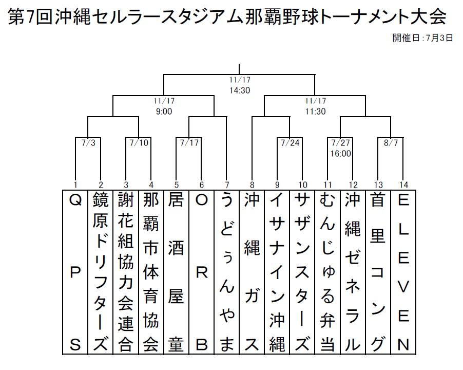 R1ohnoyamato-namenntotaizennhyo