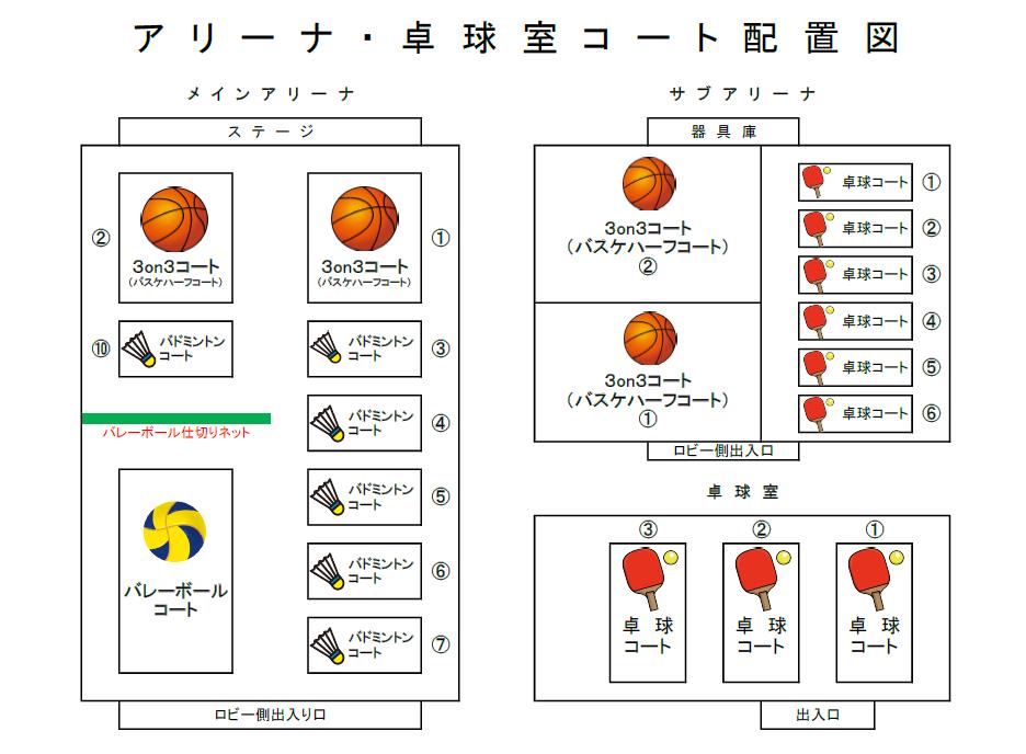 ちゃんぷるー祭りコート配置図